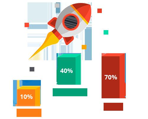 Whatsapp Drip Campagin | Marketing | SMS Drip Campagin | Messenger